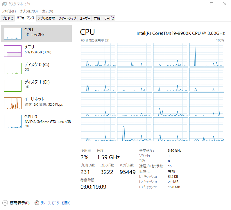 Core i9 9900Kのコア。自作PC予算別のおすすめCPU